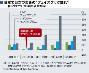 画像:東洋経済ONLINE