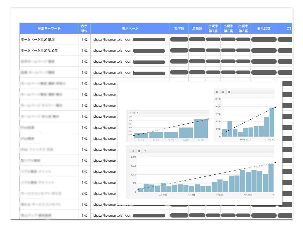 データから改善ネタを見つける