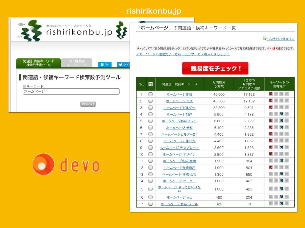 関連キーワード検索数予測ツールrishirikonbu