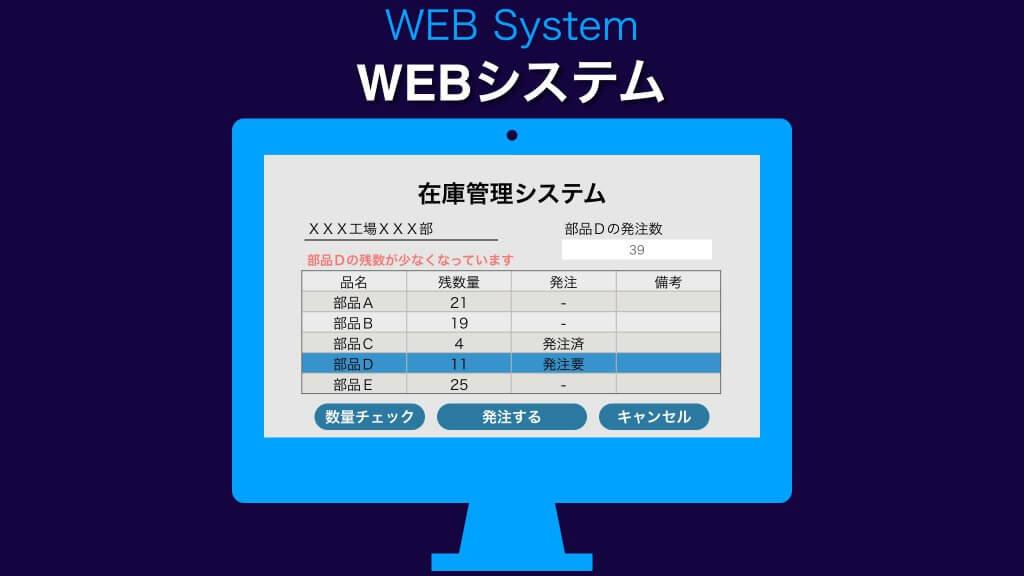 WEBシステムの画面イメージ例