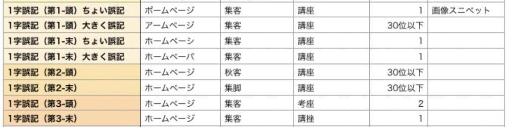 検索キーワード 誤記×8パターン一覧表