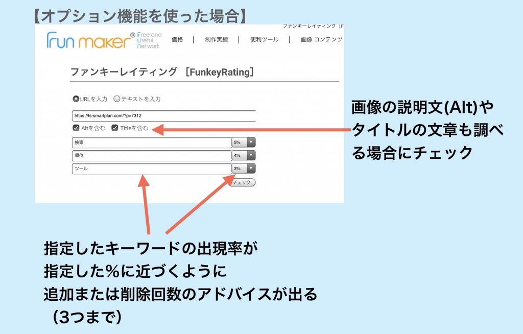 キーワード出現率チェックツール使い方(ファンキーレイティング3)