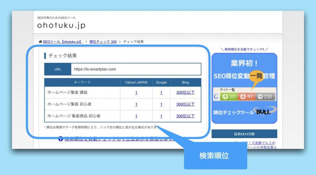 検索順位チェックツールohotuku順位チェック300の検索順位表示例