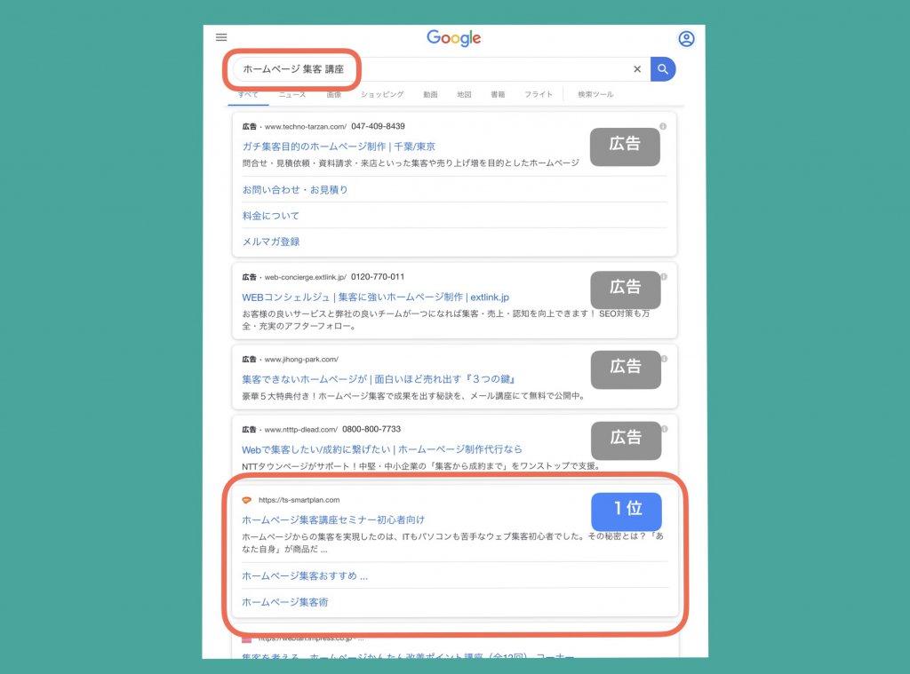ベースとする検索キーワードの順位の画像