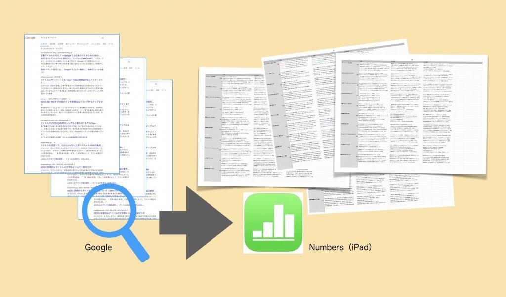 ページタイトルとキーワードの関連調査概要