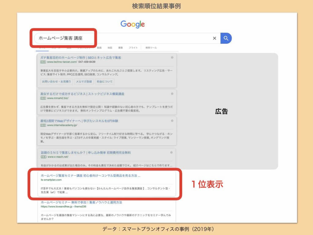 ホームページ集客講座無料事例SEO検索順位1