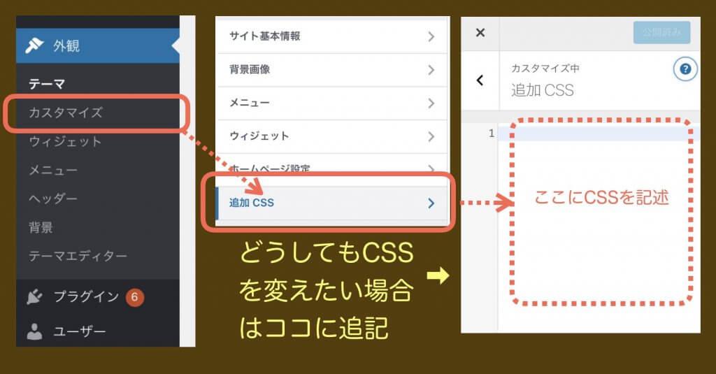 ワードプレスでCSSを追記する方法