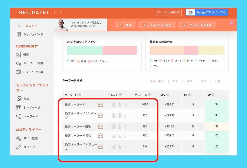 Ubersuggestで調べた月間検索数の表示例と関連する検索キーワード