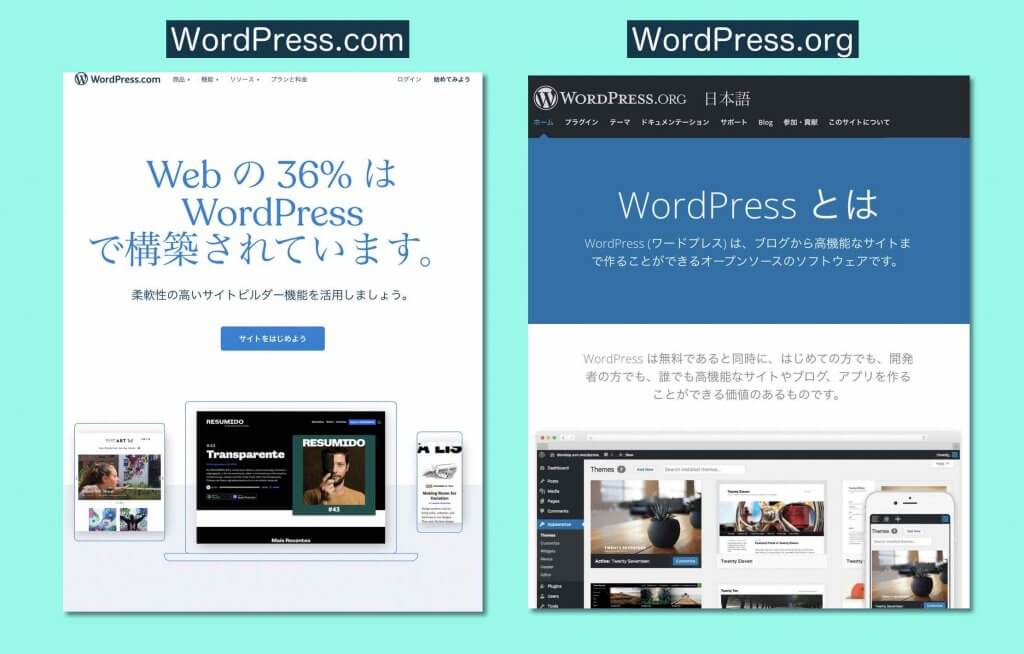 WordPress.comとWordPress.orgのサイト
