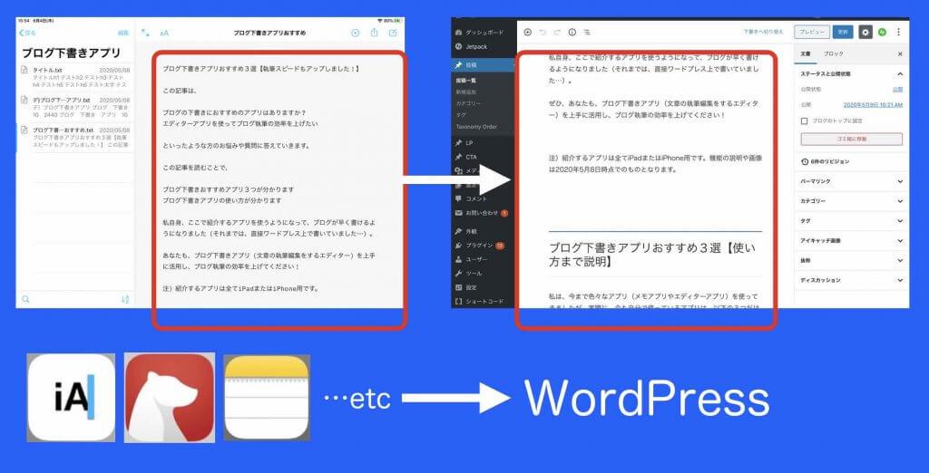 アプリ(iPad、iPhone)で書いてからワードプレスで編集する例