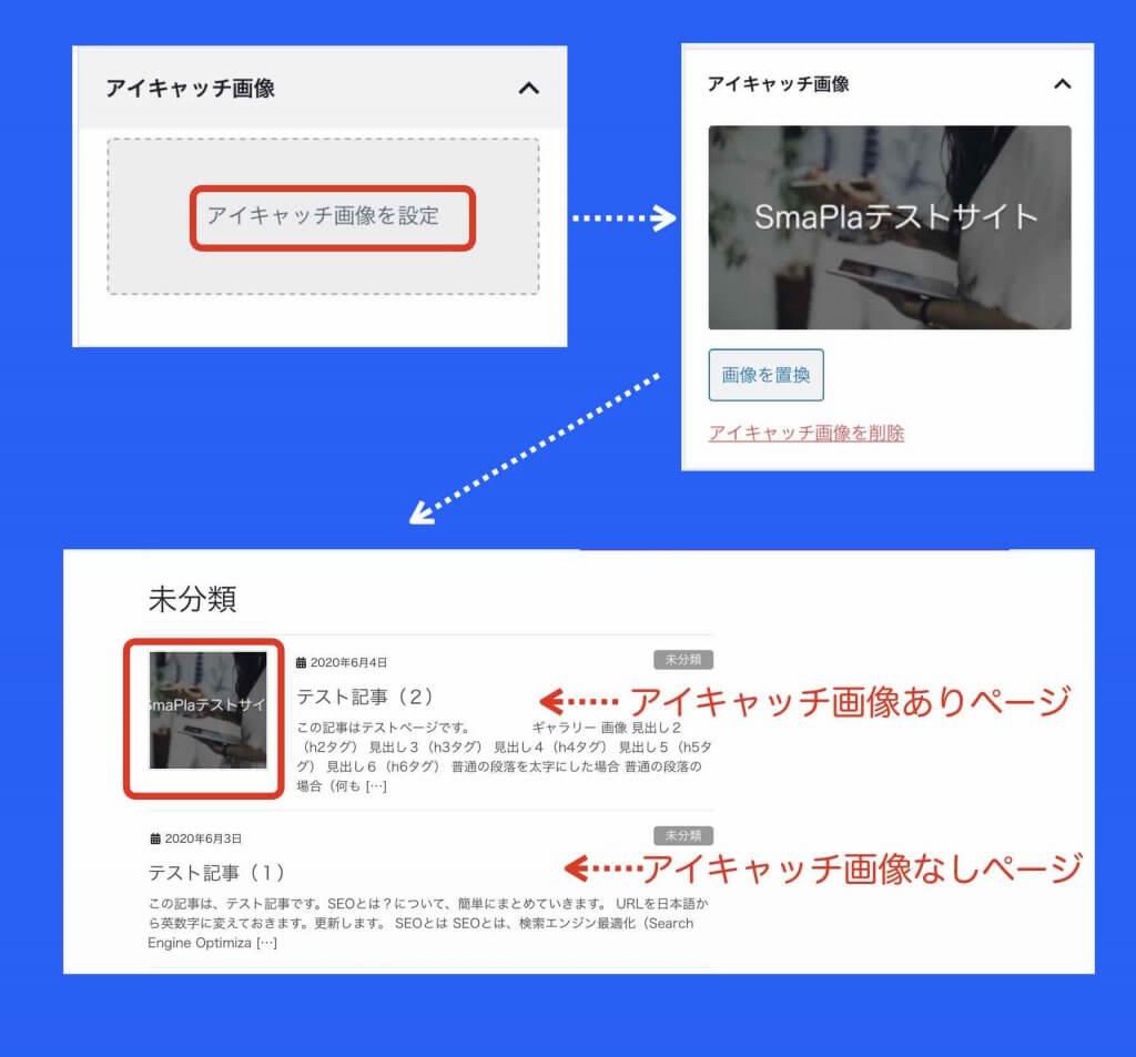 ワードプレスのホームページにおけるアイキャッチ画像の設定編集方法と例