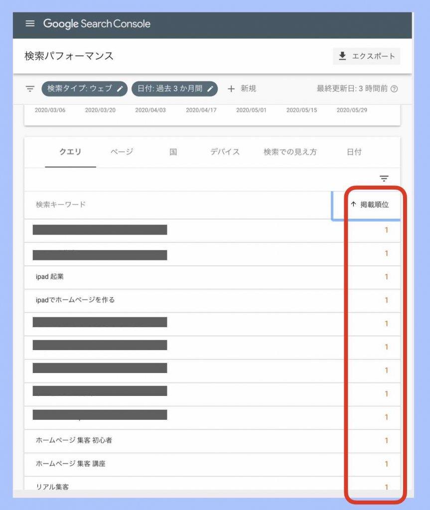 自作ホームページ検索順位(2020年6月時)