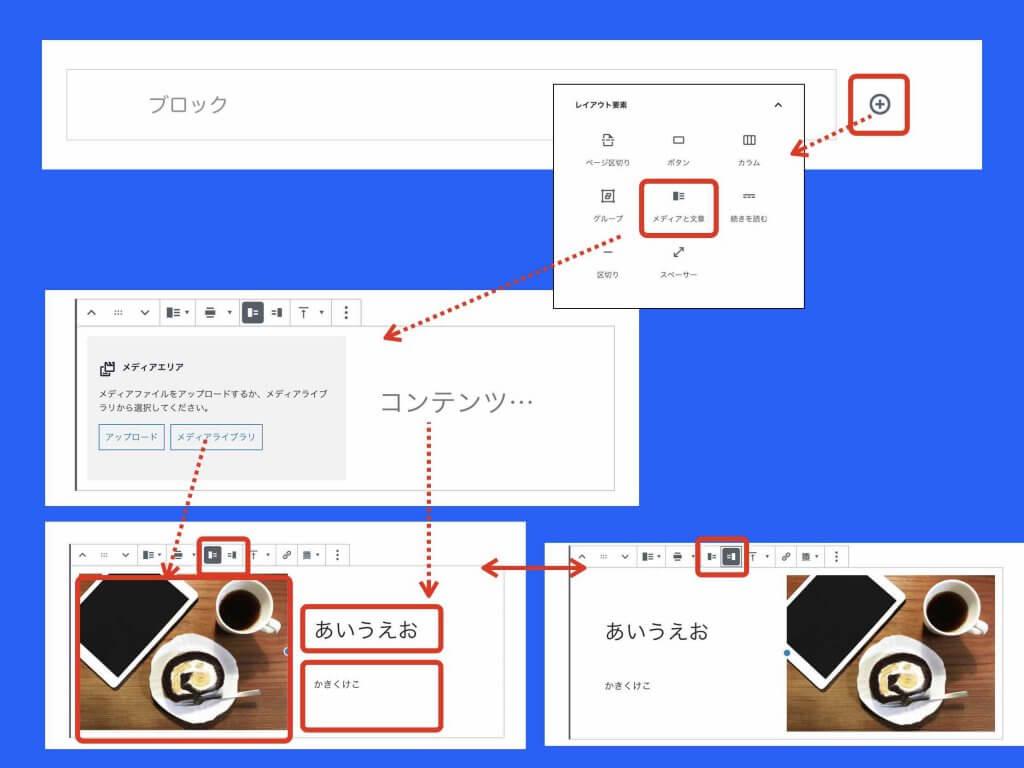 ワードプレスメディアと文章ブロック編集例