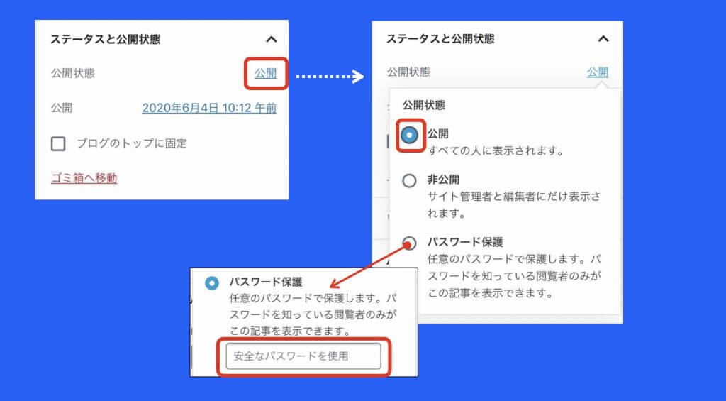 ワードプレスのホームページでページにパスワードをかける例