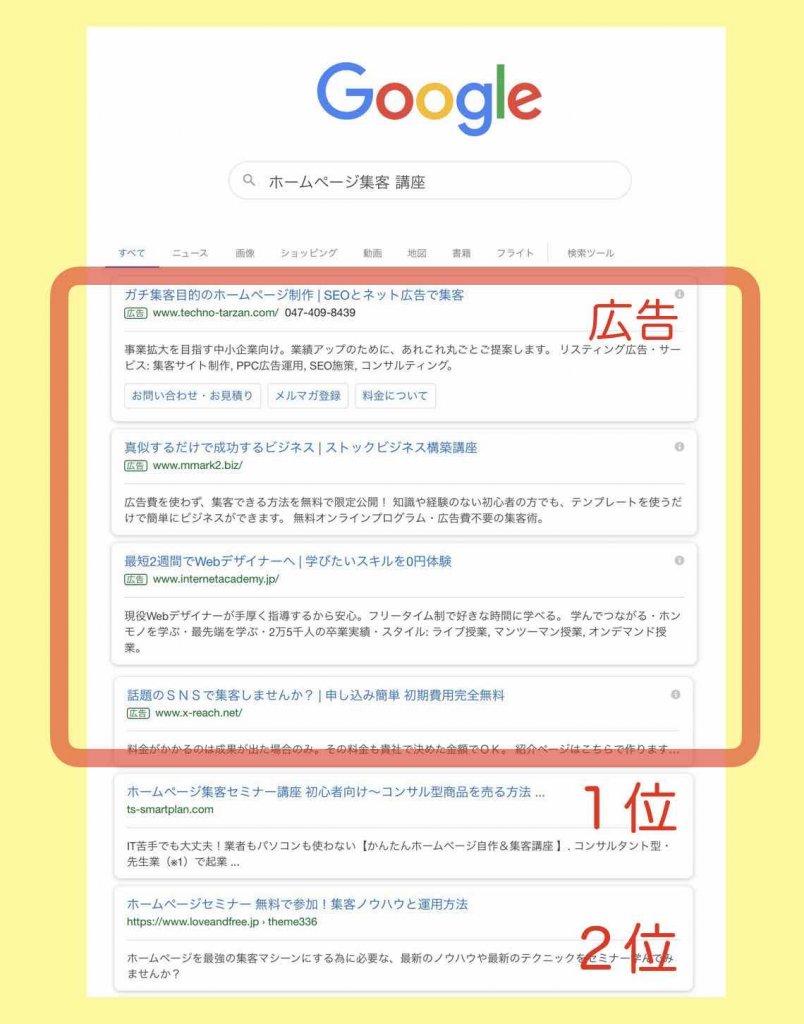 WEB広告(Googleリスティング広告)の表示例