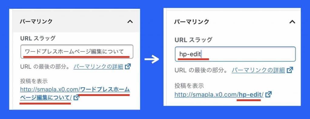 ワードプレスのホームページでパーマリンクを変更する編集例