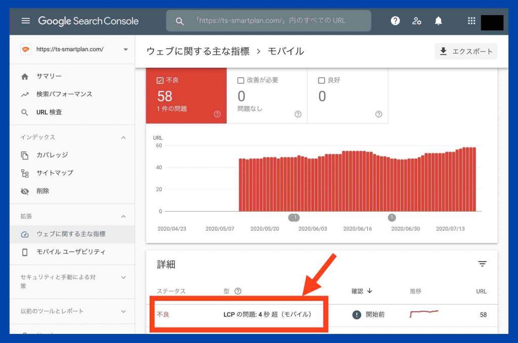 Core Web Vitals をサーチコンソールで計測したレポート結果例
