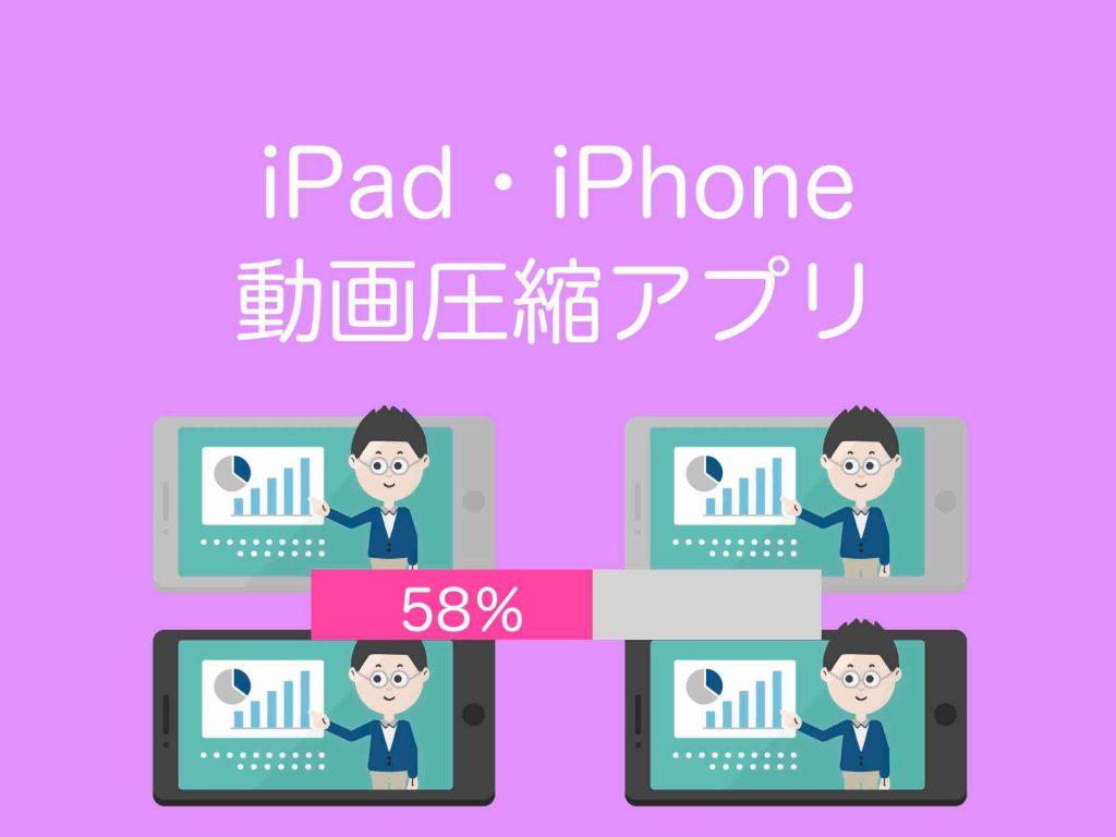 iPad・iPhone動画圧縮アプリ