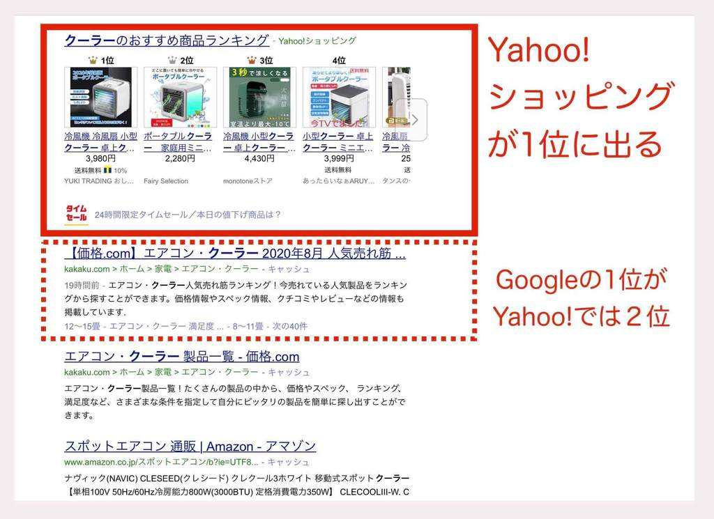 Yahoo!検索結果(クーラーで検索)