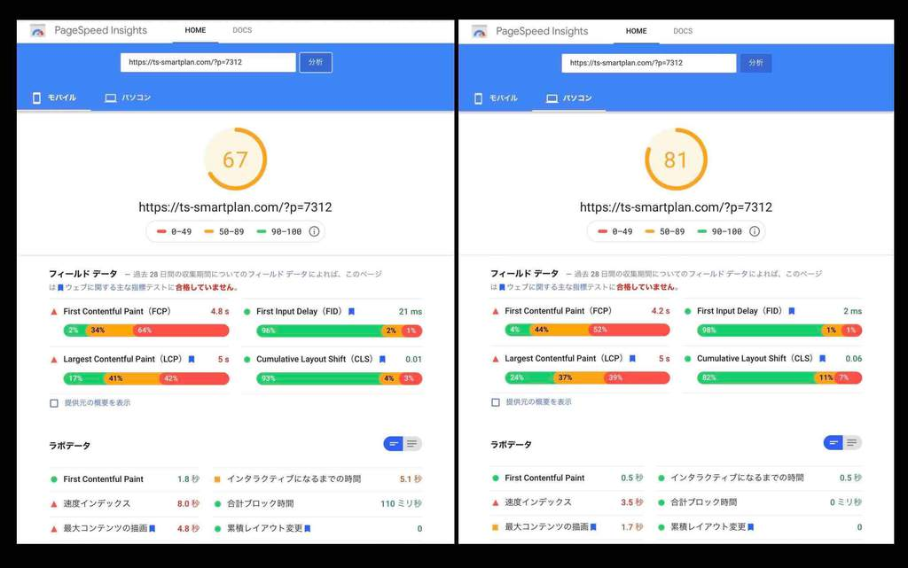 Google表示スピードテストの結果例