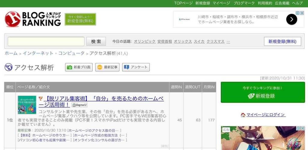 アクセス数を増やすための外部サイト登録「人気ブログランキング」