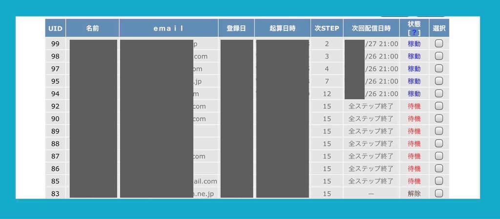 オートビズのリスト管理や配信管理の画面例