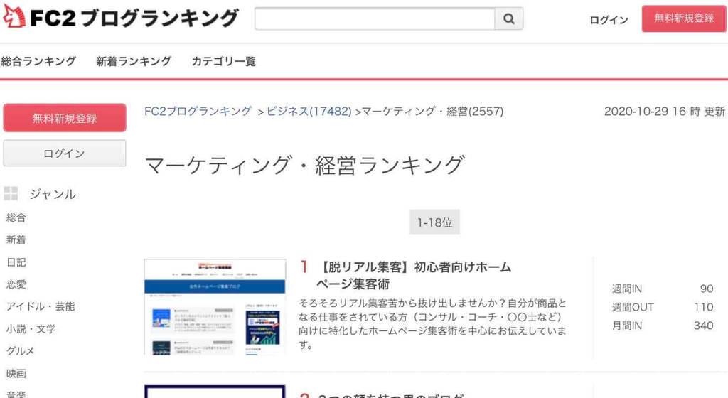 アクセス数を増やすための外部サイト登録「FC2ブログランキング」