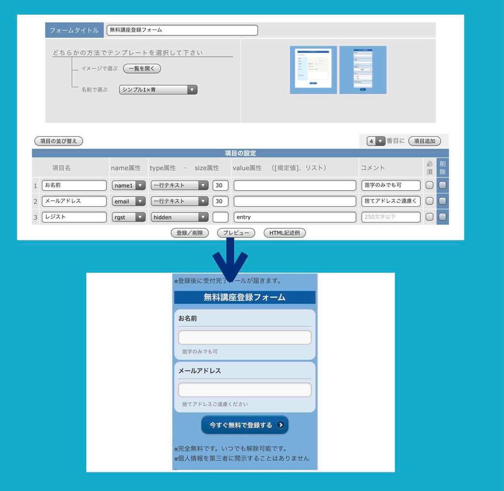 オートビズの登録フォーム作成画面と登録フォーム例
