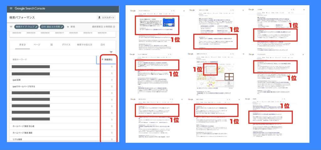 Google検索上位表示の条件に対する対応で1位表示となった例