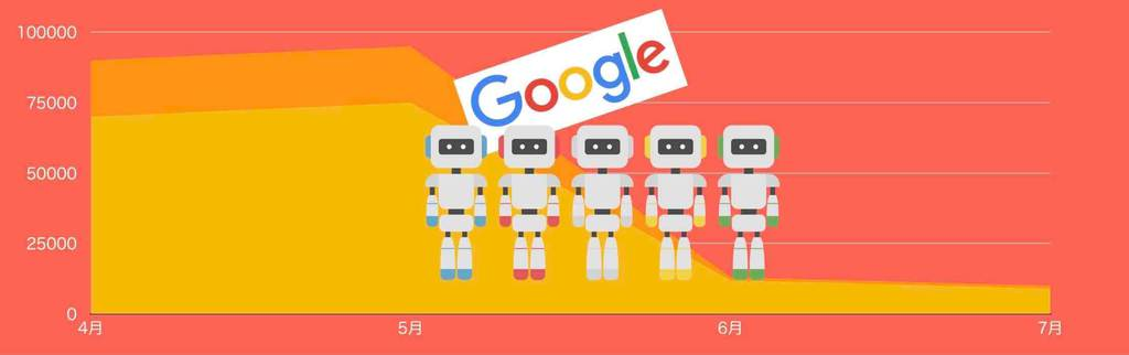 Googleアップデートを確認する方法