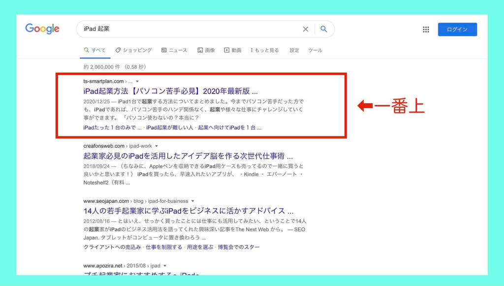 検索結果の一番上に出てくる例(1)検索キーワード:iPad起業