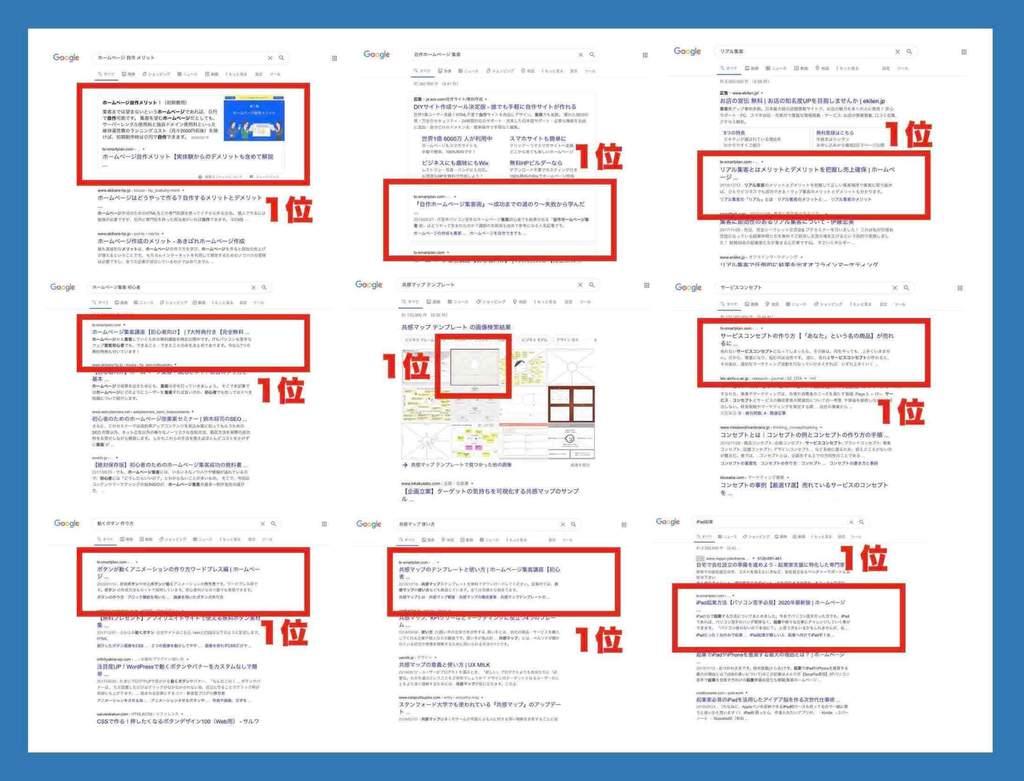 WordPressテーマLightningのSEO対策結果例