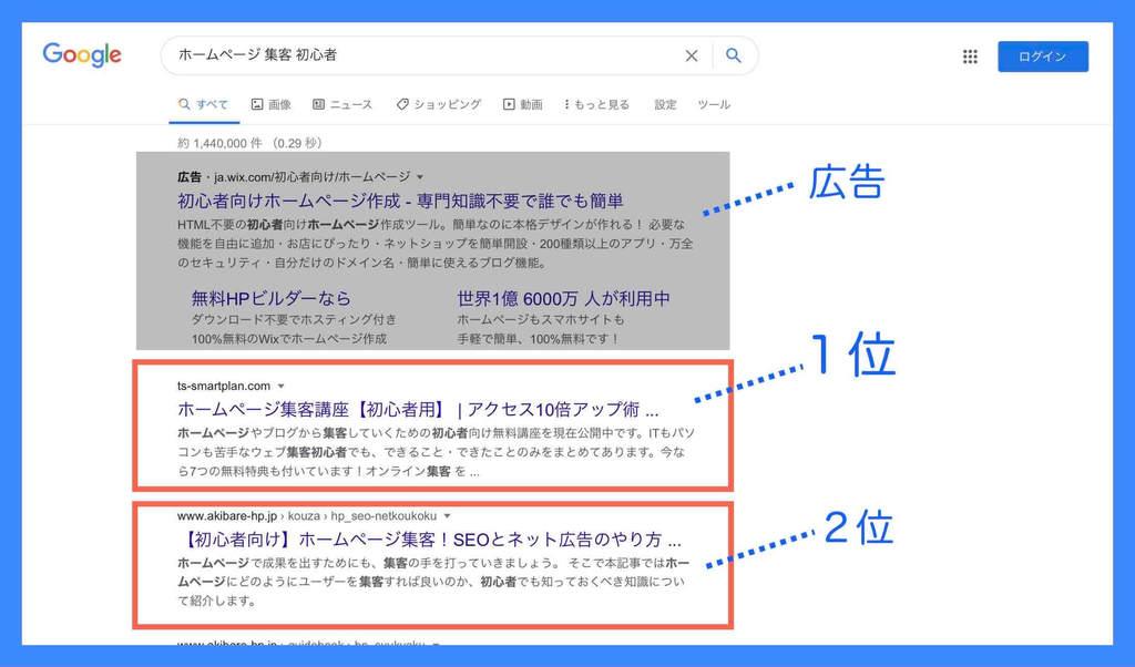 Google検索順位の例