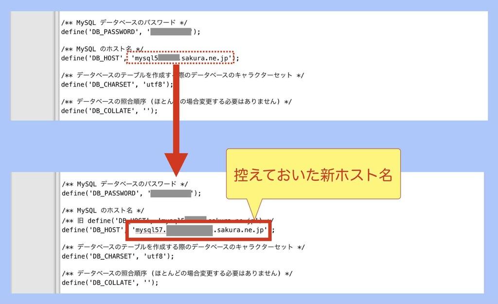 ワードプレスと新データベースを紐付ける指定の例