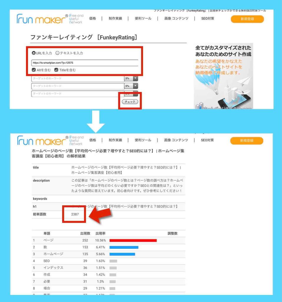ファンキーレイティングによるブログ記事の単語数カウント確認例