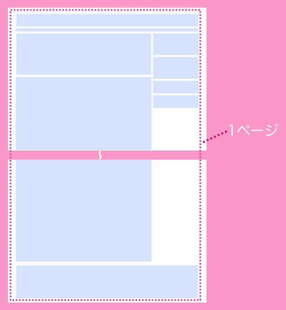 ホームページ見た目の1ページの範囲の図例