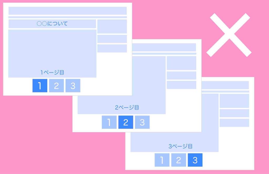 ホームページ分割された1ページの図例