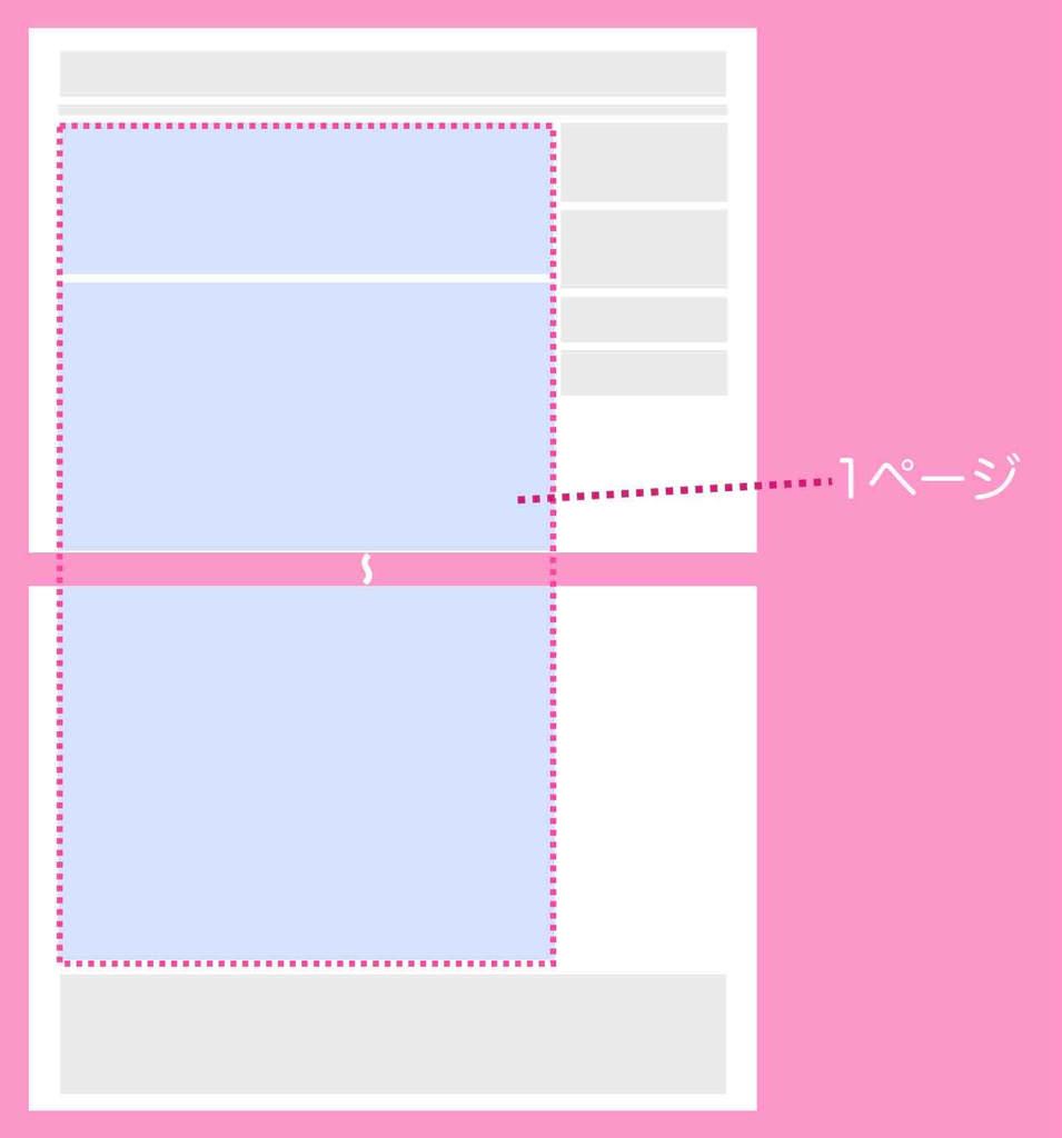 ホームページ実態の1ページの範囲の図例