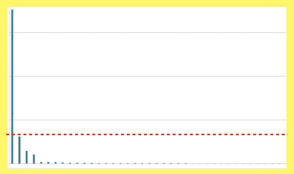 SEOを意識した記事ライティングをしただけのホームページ改善事例