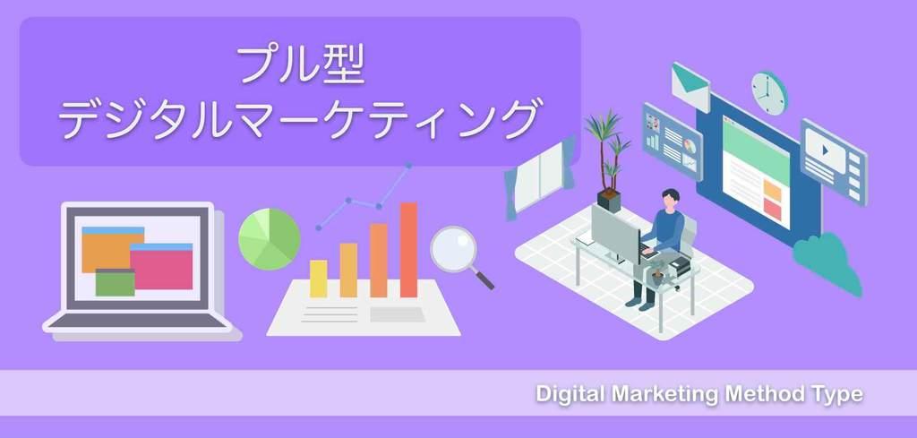 プル型デジタルマーケティング手法