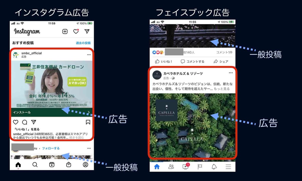 SNS広告からのWEB集客イメージ例(Instagram広告とFacebook広告)