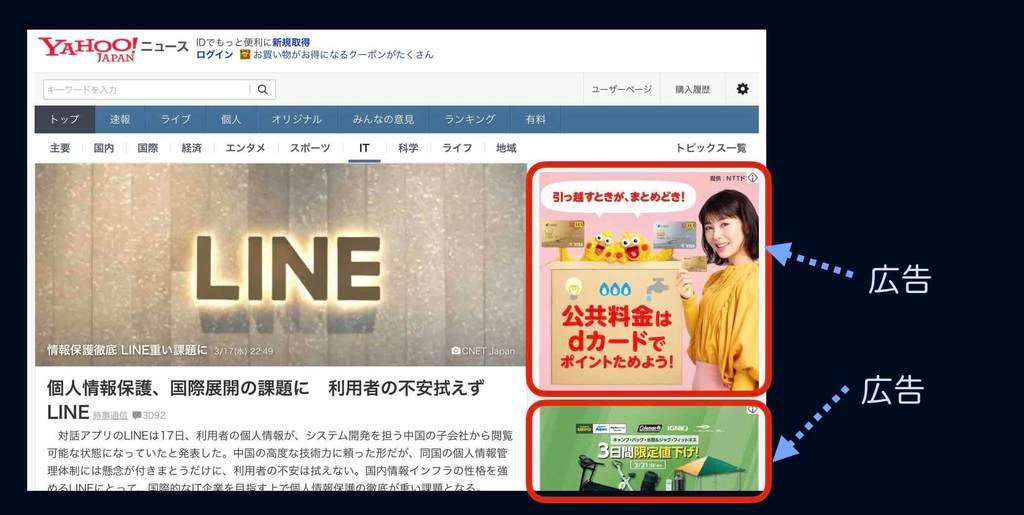 ディスプレイ広告からのWEB集客イメージ例