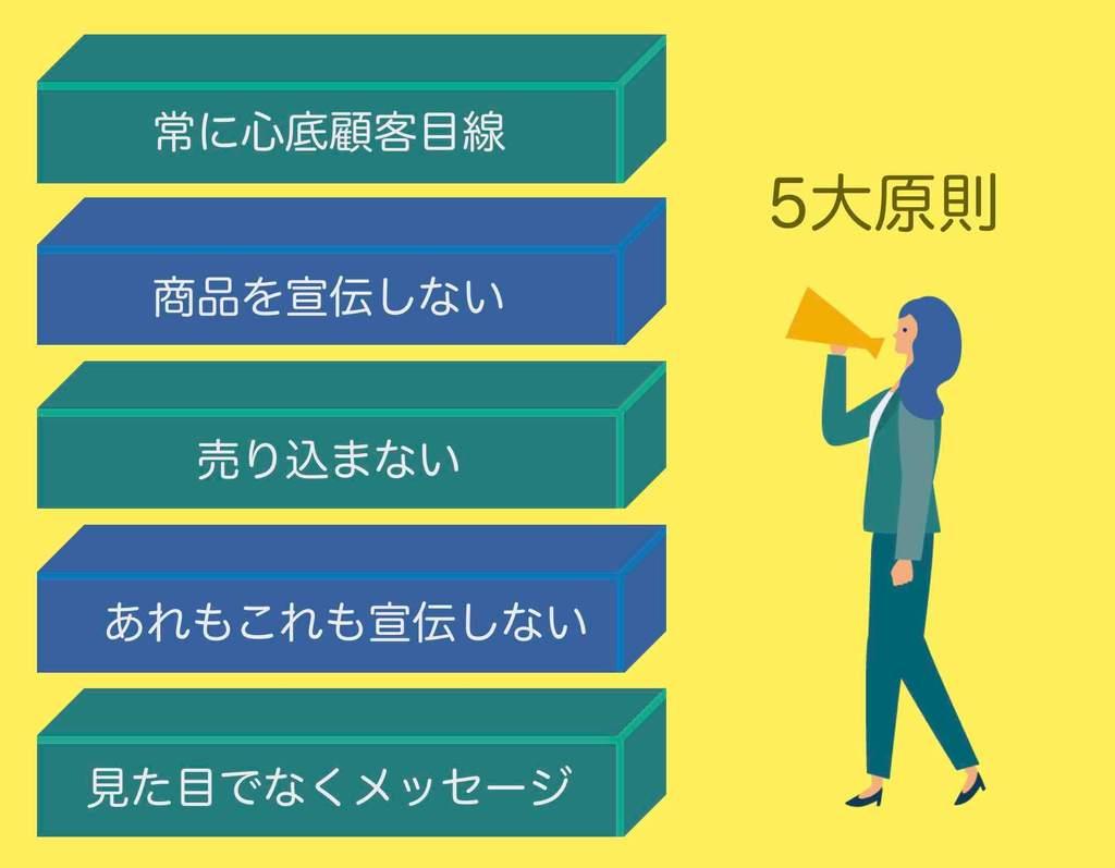 うまい宣伝の仕方となる5大原則