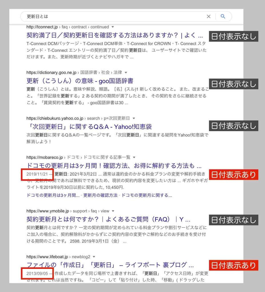 日付の検索結果表示例