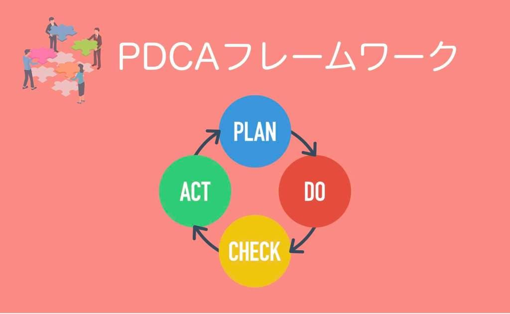 PDCA改善フレームワーク