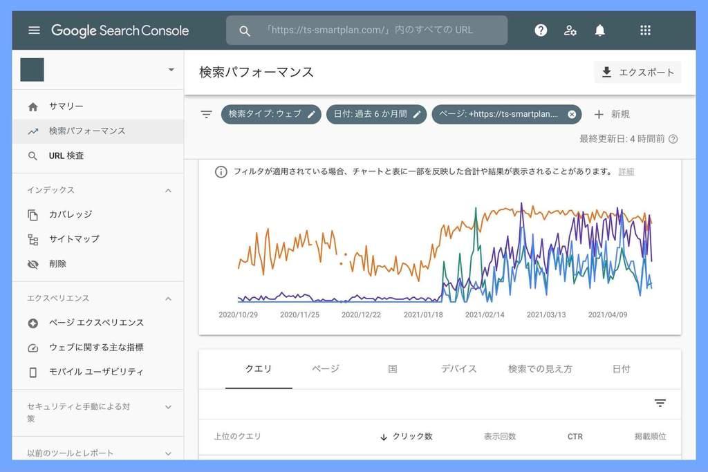 Googleサーチコンソールによるホームページ分析例