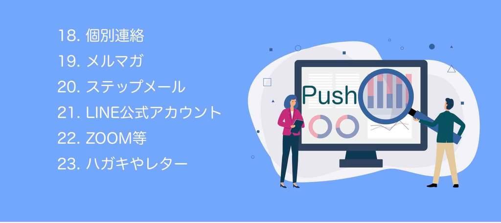 プッシュマーケティングでホームページを効果的に宣伝する