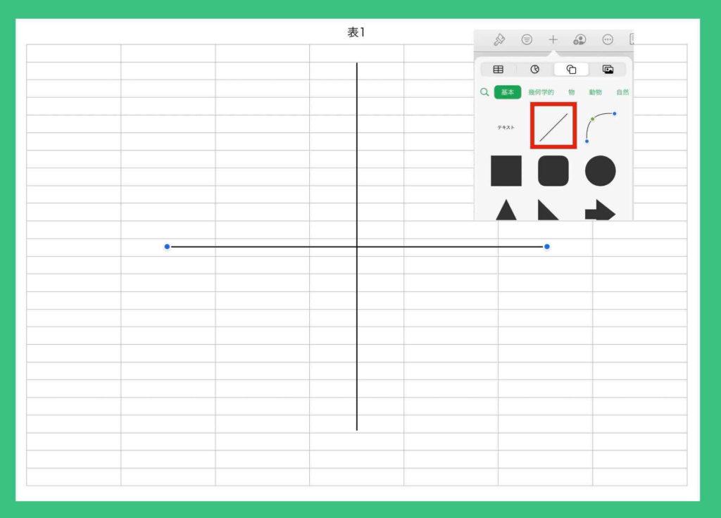 エクセルでポジショニングマップの軸線をひく例
