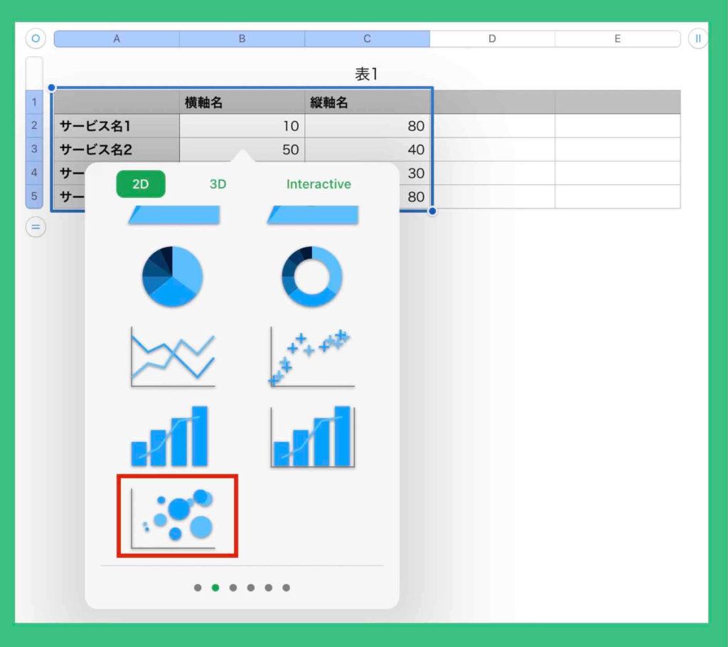エクセルのグラフ化機能の散布図やバブルチャートを選択する例