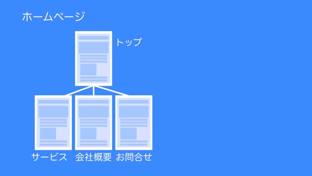 ホームページとは(イメージ図例)